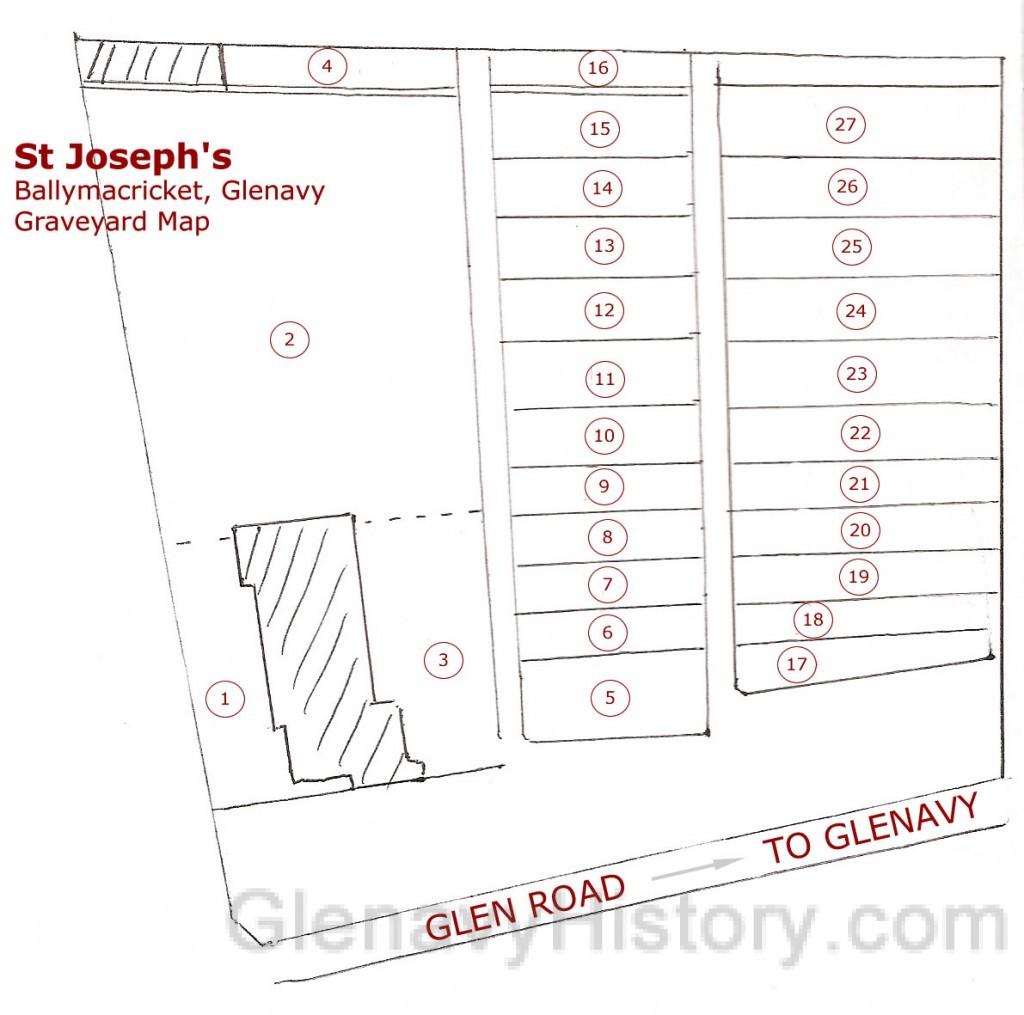 St Joseph's Graveyard Map
